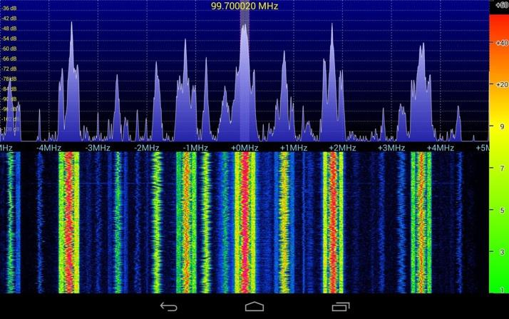 Don't want to transmit-Baofeng UV-5R : amateurradio